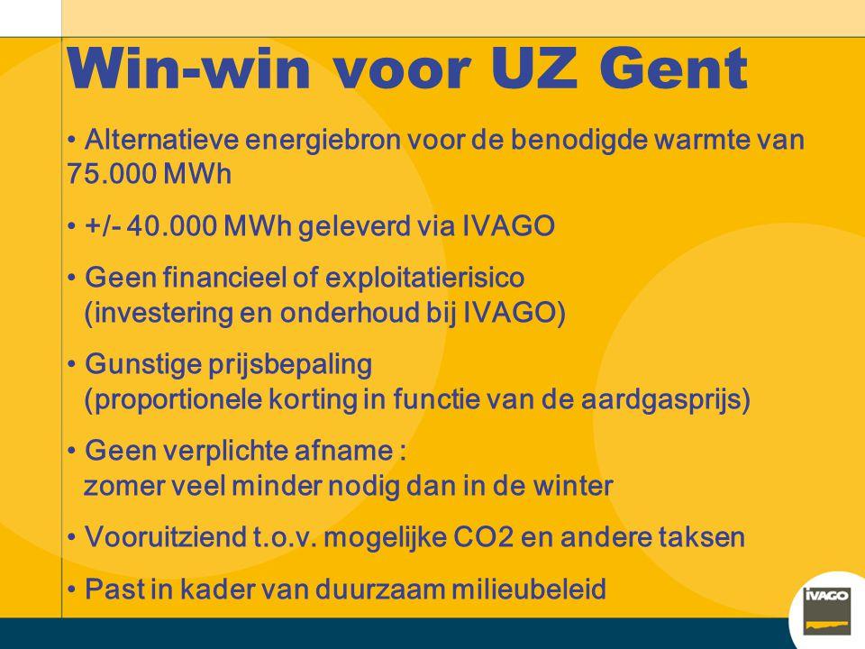 Win-win voor UZ Gent Alternatieve energiebron voor de benodigde warmte van 75.000 MWh. +/- 40.000 MWh geleverd via IVAGO.