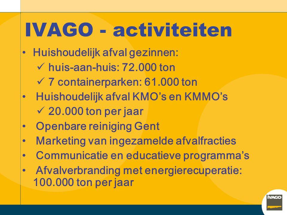 IVAGO - activiteiten Huishoudelijk afval gezinnen: