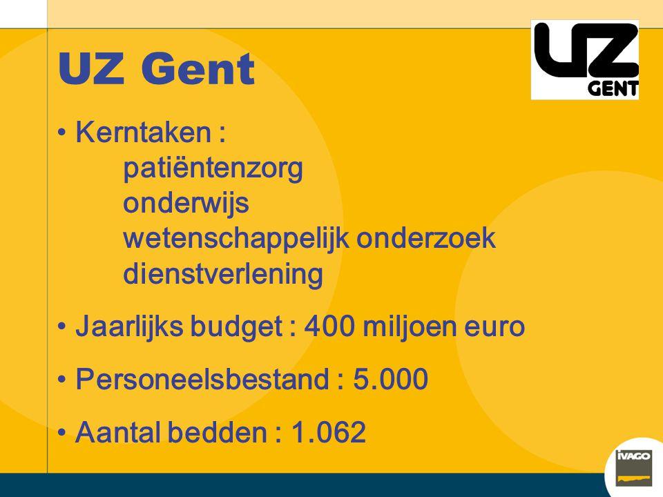 UZ Gent Kerntaken : patiëntenzorg onderwijs wetenschappelijk onderzoek dienstverlening. Jaarlijks budget : 400 miljoen euro.