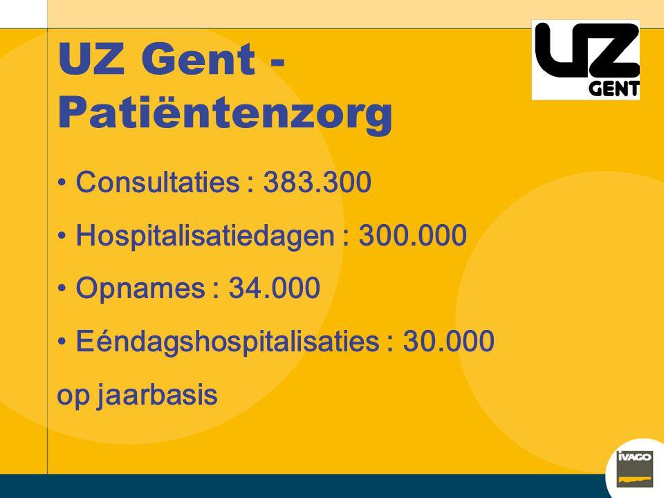 UZ Gent - Patiëntenzorg