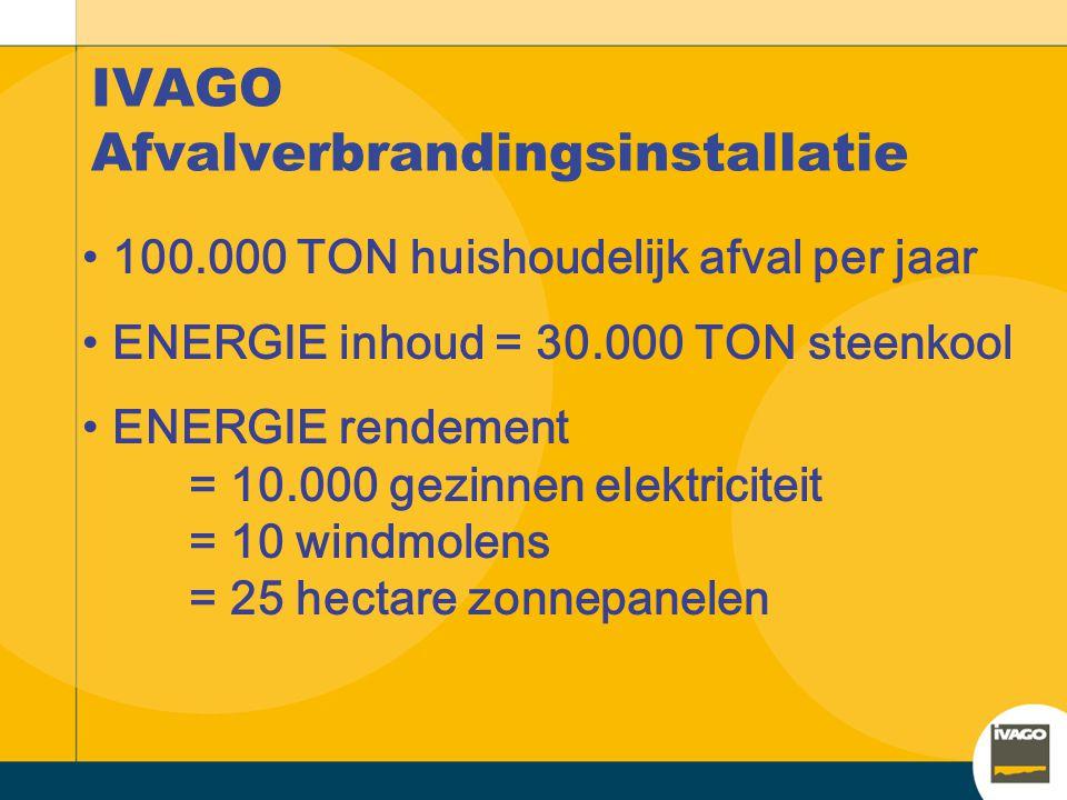 IVAGO Afvalverbrandingsinstallatie