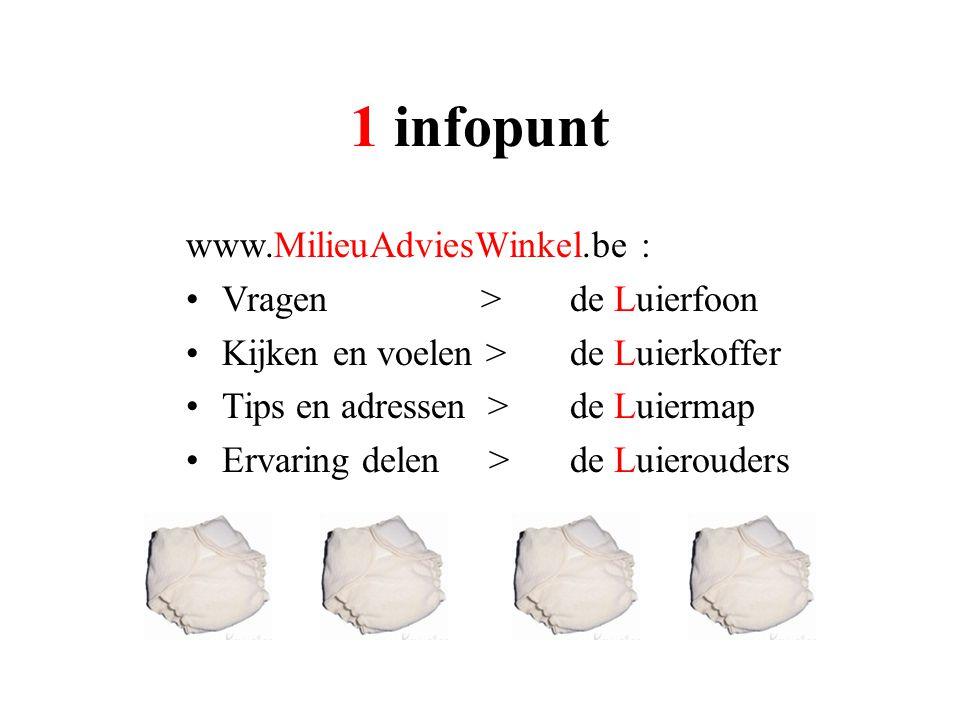1 infopunt www.MilieuAdviesWinkel.be : Vragen > de Luierfoon