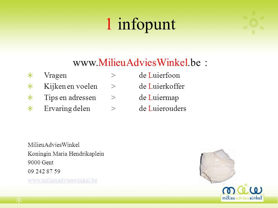 www.MilieuAdviesWinkel.be :