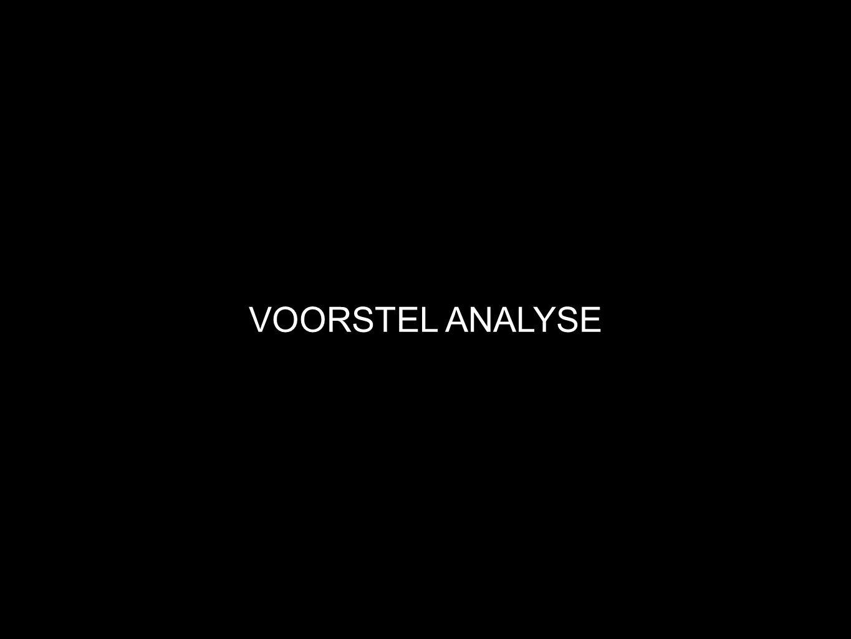 VOORSTEL ANALYSE