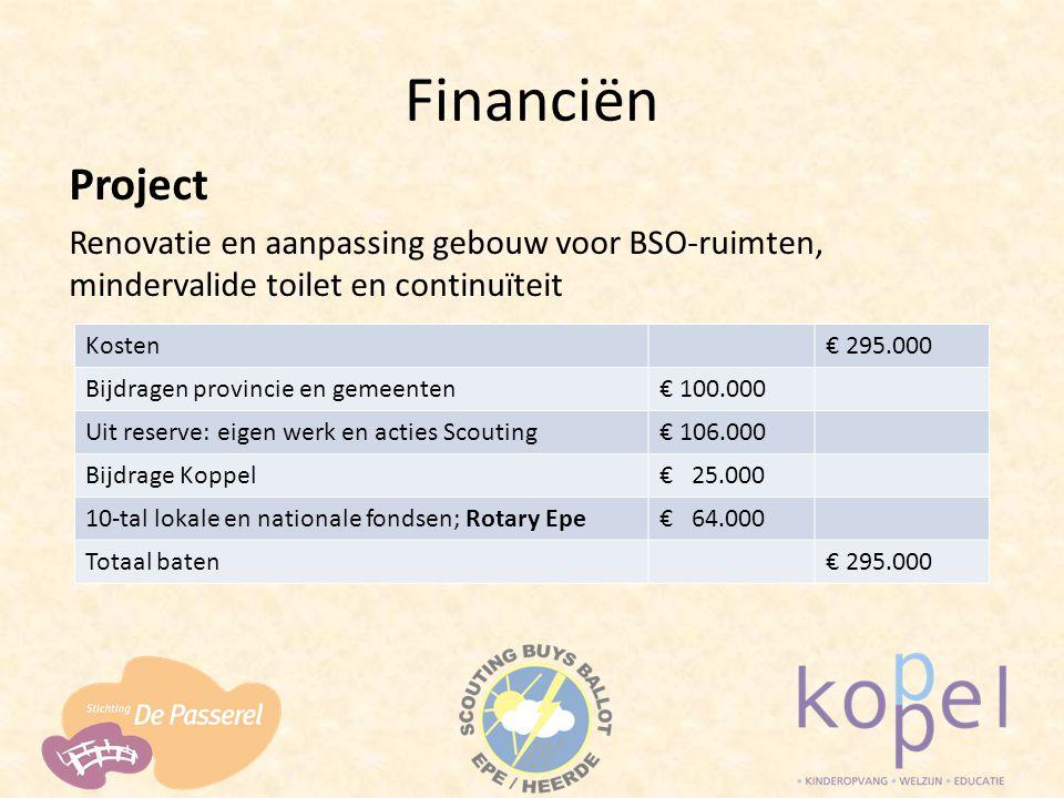 Financiën Project. Renovatie en aanpassing gebouw voor BSO-ruimten, mindervalide toilet en continuïteit.