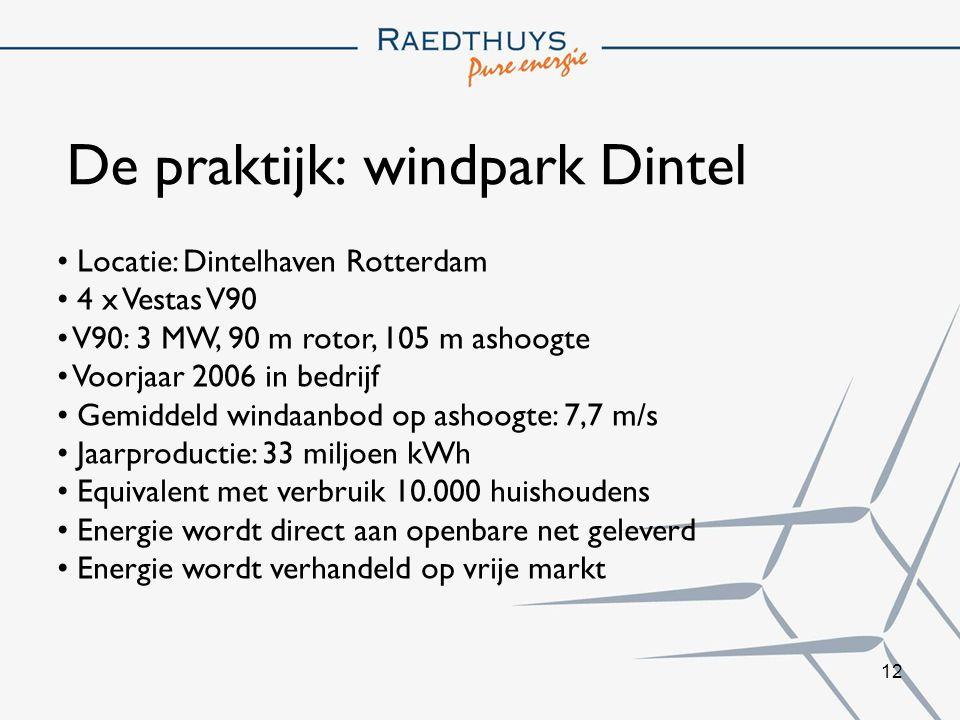 De praktijk: windpark Dintel