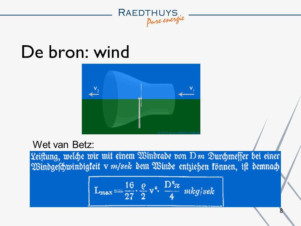 De bron: wind Wet van Betz: