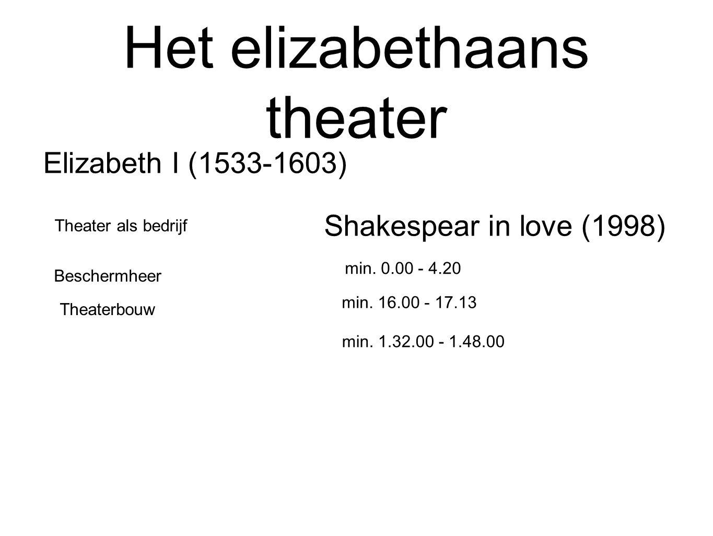 Het elizabethaans theater
