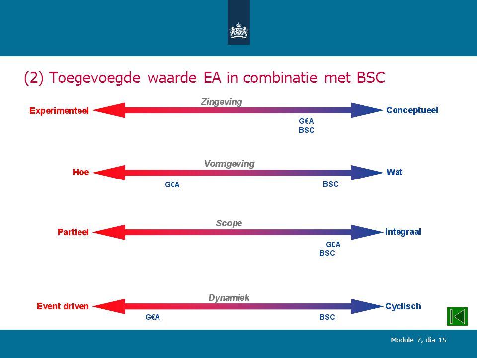 (2) Toegevoegde waarde EA in combinatie met BSC