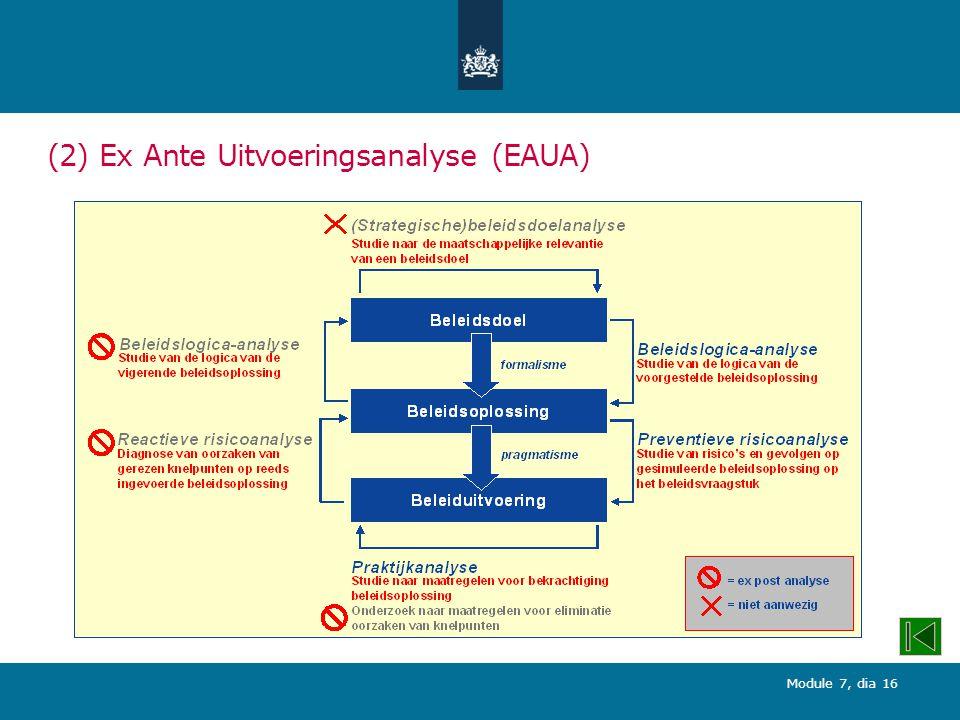 (2) Ex Ante Uitvoeringsanalyse (EAUA)