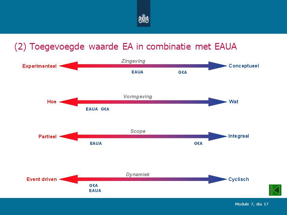 (2) Toegevoegde waarde EA in combinatie met EAUA