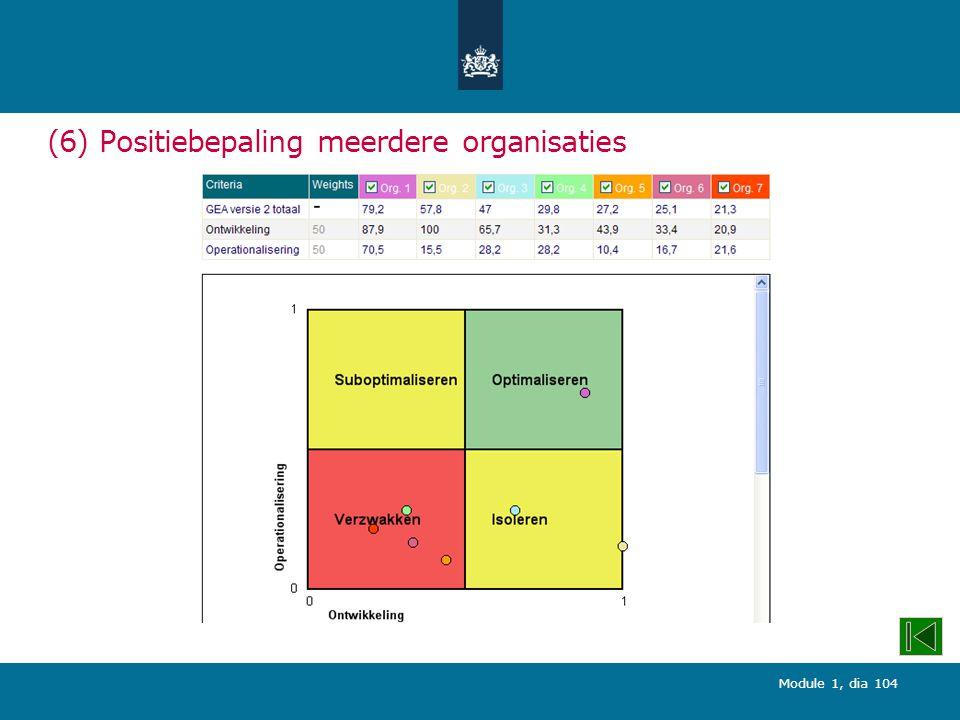 (6) Positiebepaling meerdere organisaties