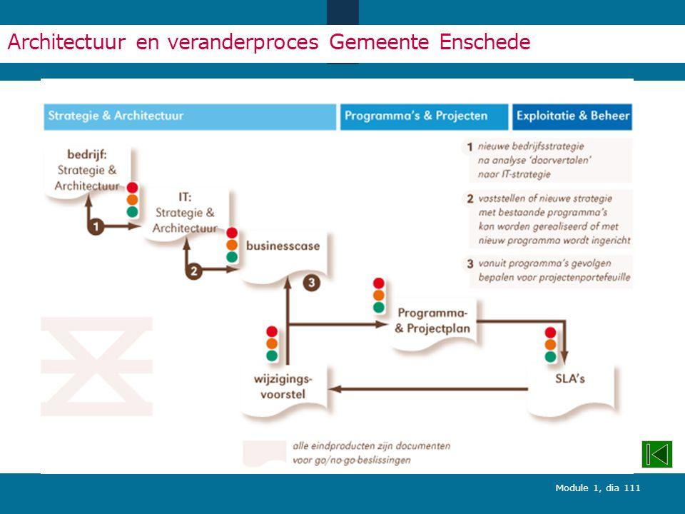 Architectuur en veranderproces Gemeente Enschede