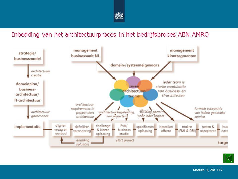 Inbedding van het architectuurproces in het bedrijfsproces ABN AMRO