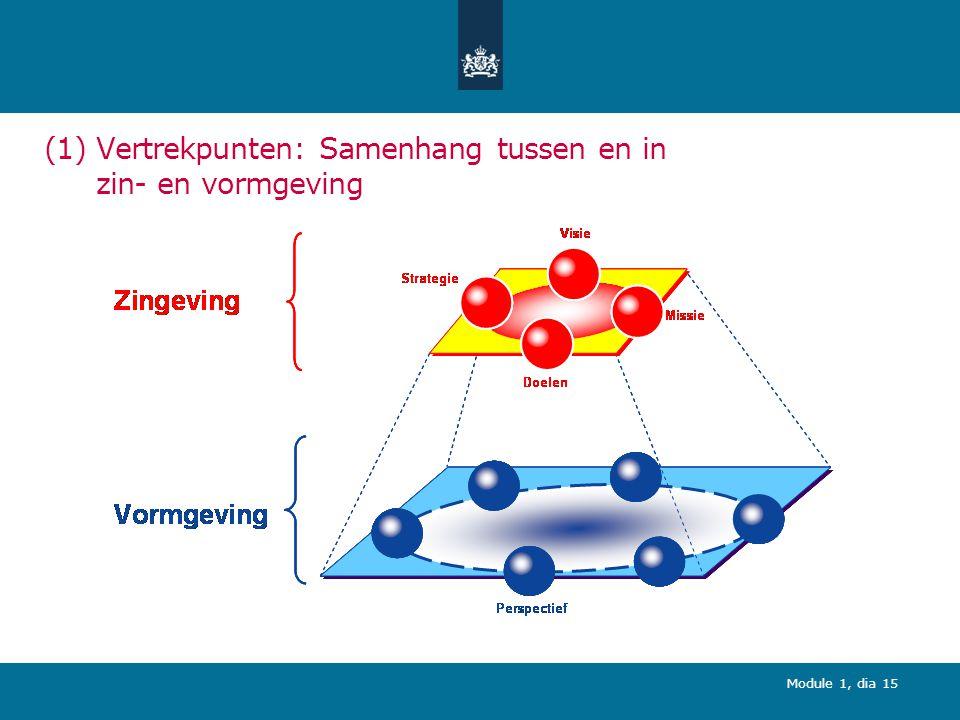 Vertrekpunten: Samenhang tussen en in zin- en vormgeving
