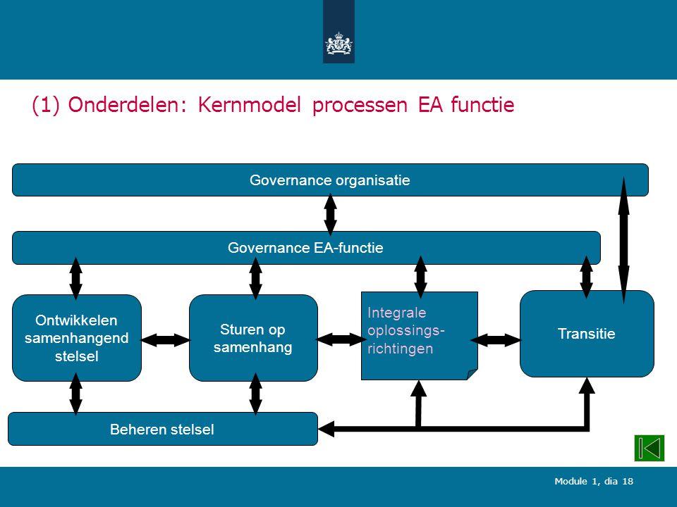 (1) Onderdelen: Kernmodel processen EA functie
