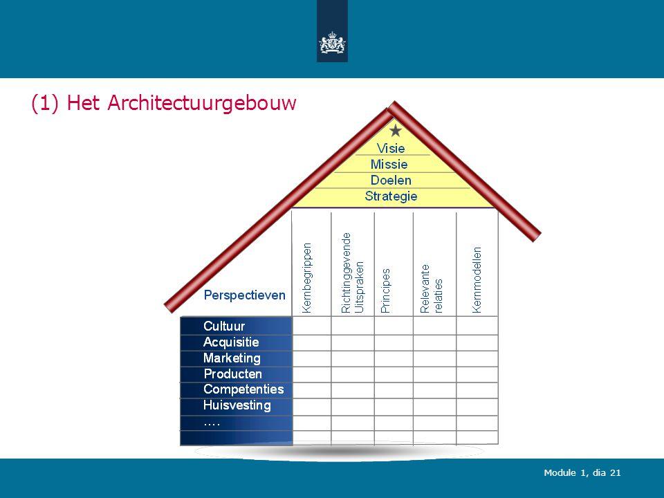 (1) Het Architectuurgebouw