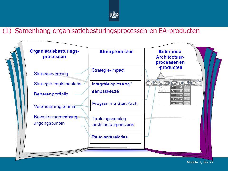 Samenhang organisatiebesturingsprocessen en EA-producten