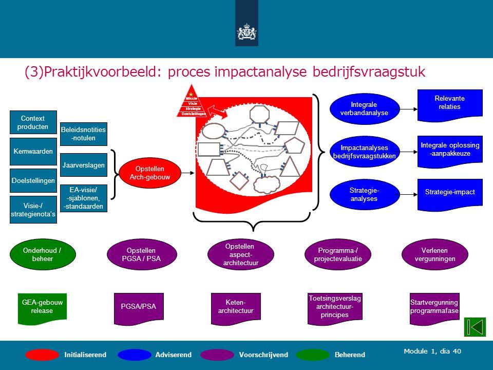 (3)Praktijkvoorbeeld: proces impactanalyse bedrijfsvraagstuk