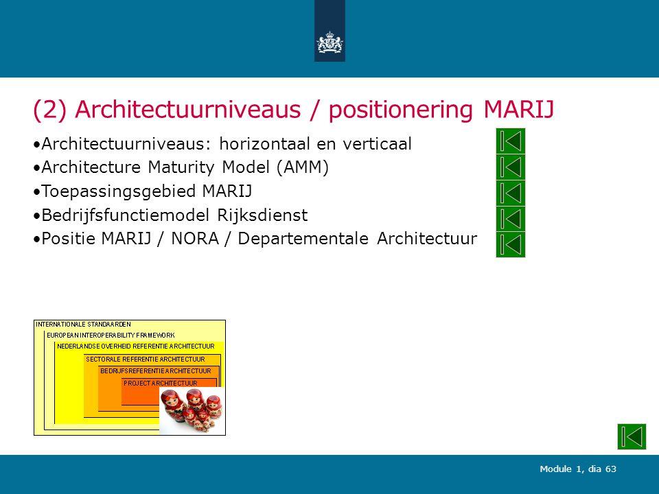 (2) Architectuurniveaus / positionering MARIJ