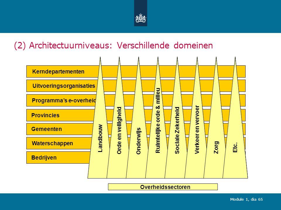 (2) Architectuurniveaus: Verschillende domeinen