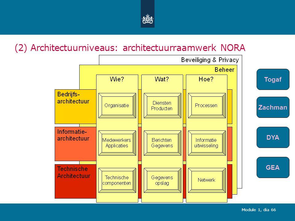(2) Architectuurniveaus: architectuurraamwerk NORA