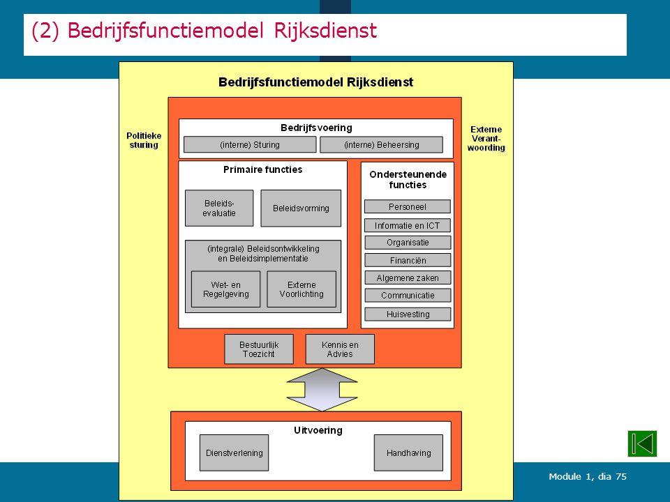 (2) Bedrijfsfunctiemodel Rijksdienst