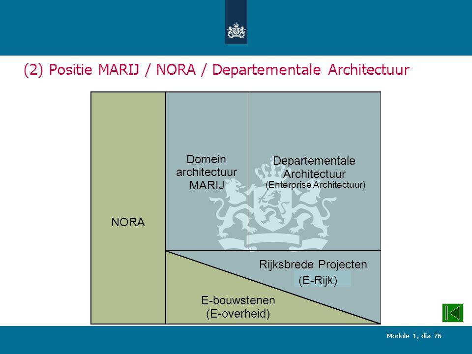 (2) Positie MARIJ / NORA / Departementale Architectuur