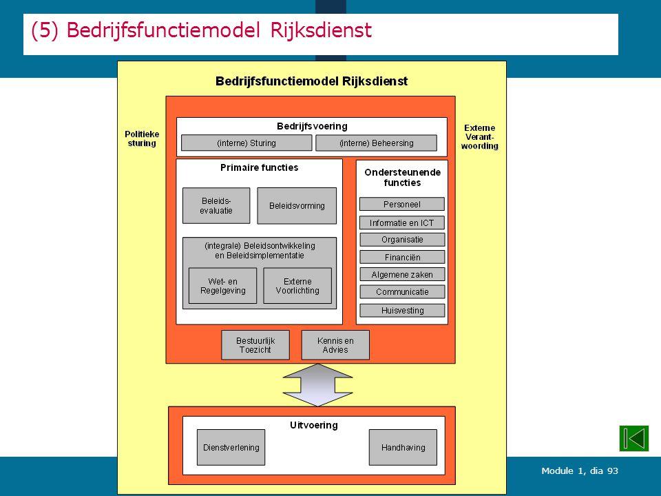 (5) Bedrijfsfunctiemodel Rijksdienst