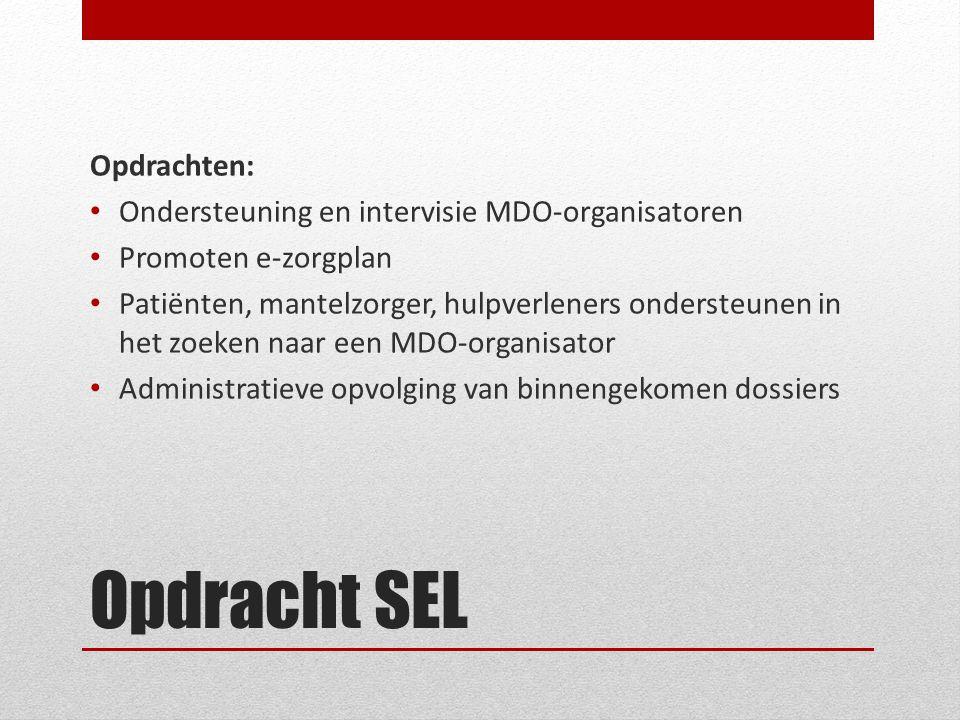 Opdracht SEL Opdrachten: Ondersteuning en intervisie MDO-organisatoren