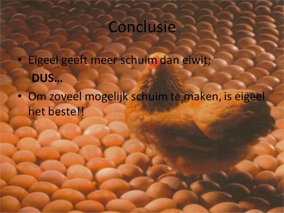 Conclusie Eigeel geeft meer schuim dan eiwit; DUS…