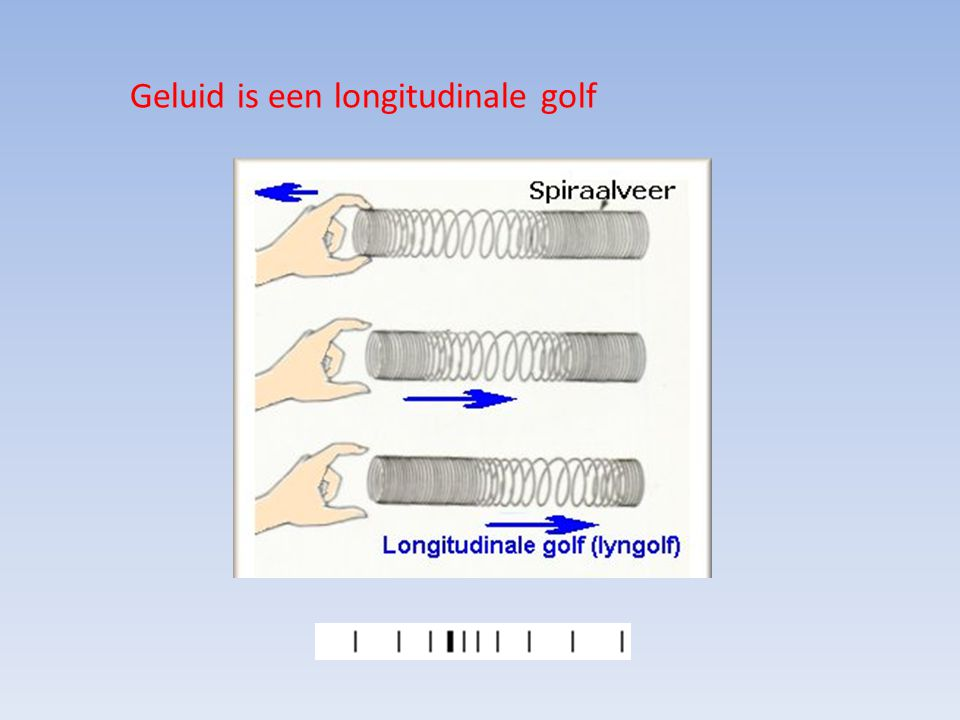 Geluid is een longitudinale golf