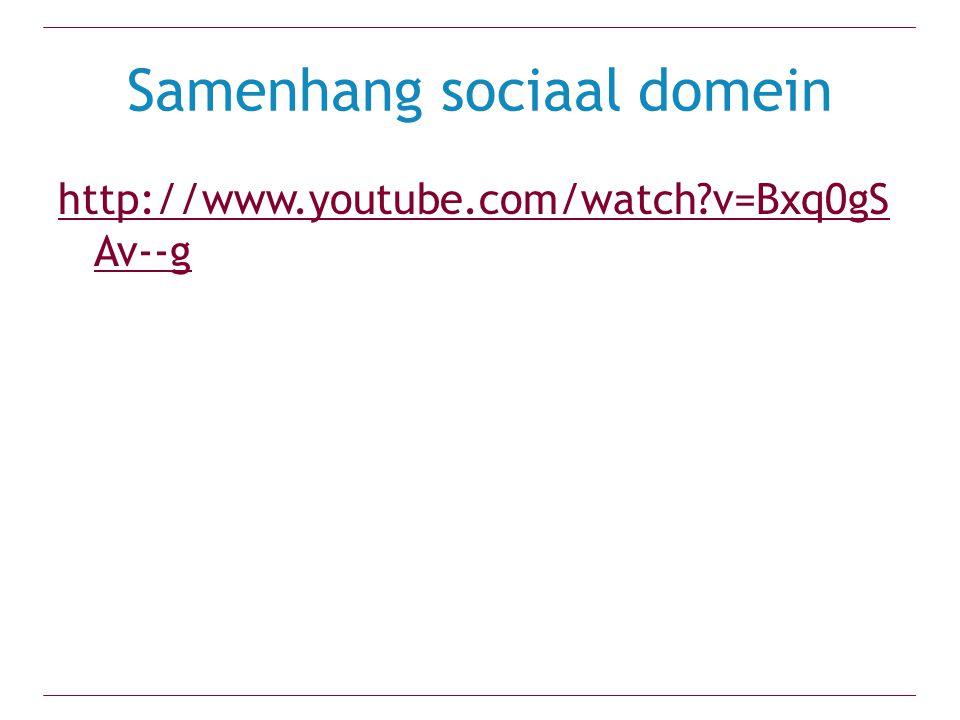 Samenhang sociaal domein
