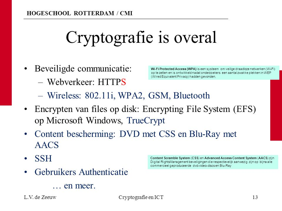 Cryptografie is overal