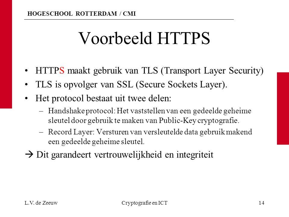 Voorbeeld HTTPS HTTPS maakt gebruik van TLS (Transport Layer Security)
