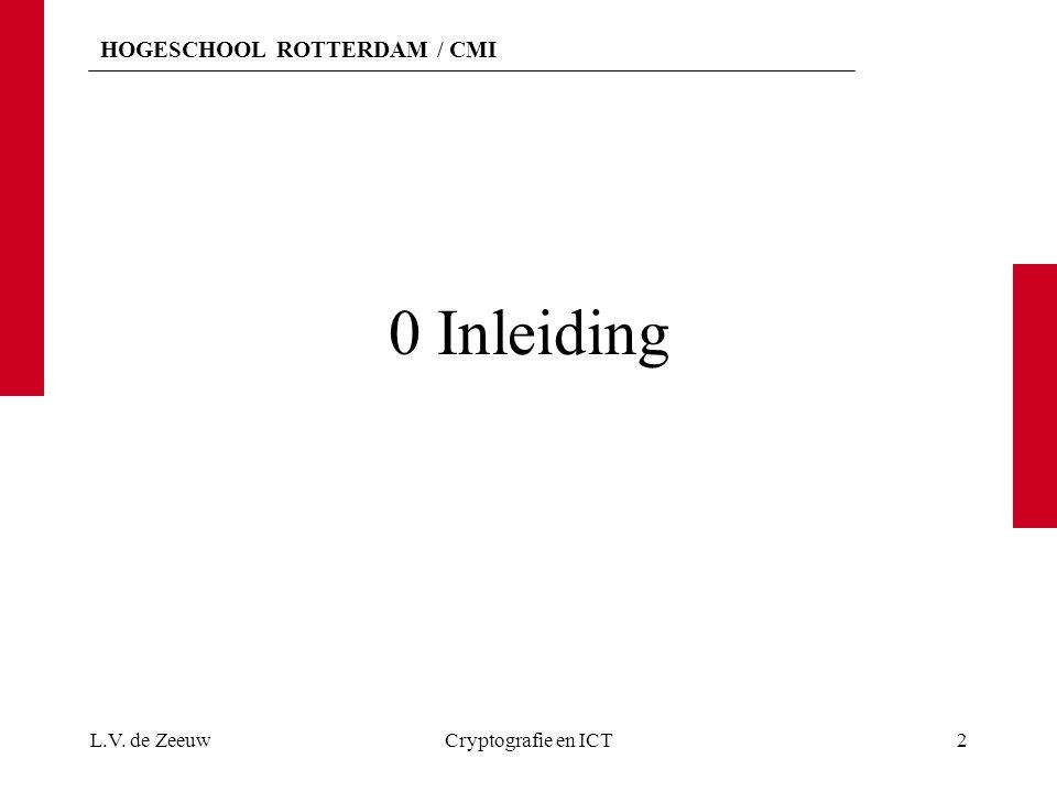 0 Inleiding L.V. de Zeeuw Cryptografie en ICT