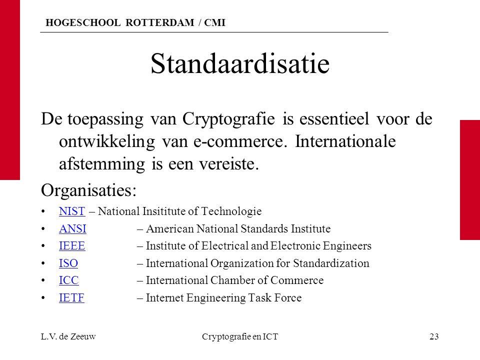 Standaardisatie De toepassing van Cryptografie is essentieel voor de ontwikkeling van e-commerce. Internationale afstemming is een vereiste.