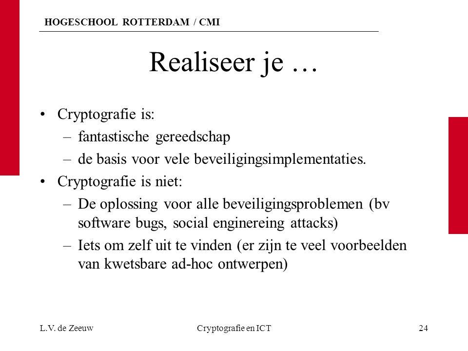 Realiseer je … Cryptografie is: fantastische gereedschap