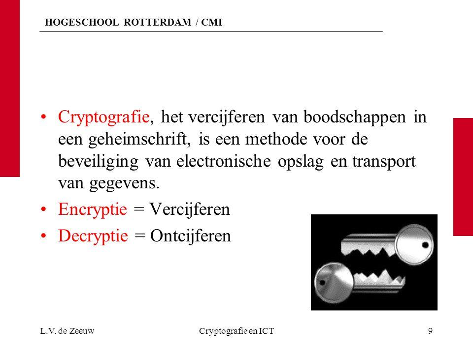 Encryptie = Vercijferen Decryptie = Ontcijferen