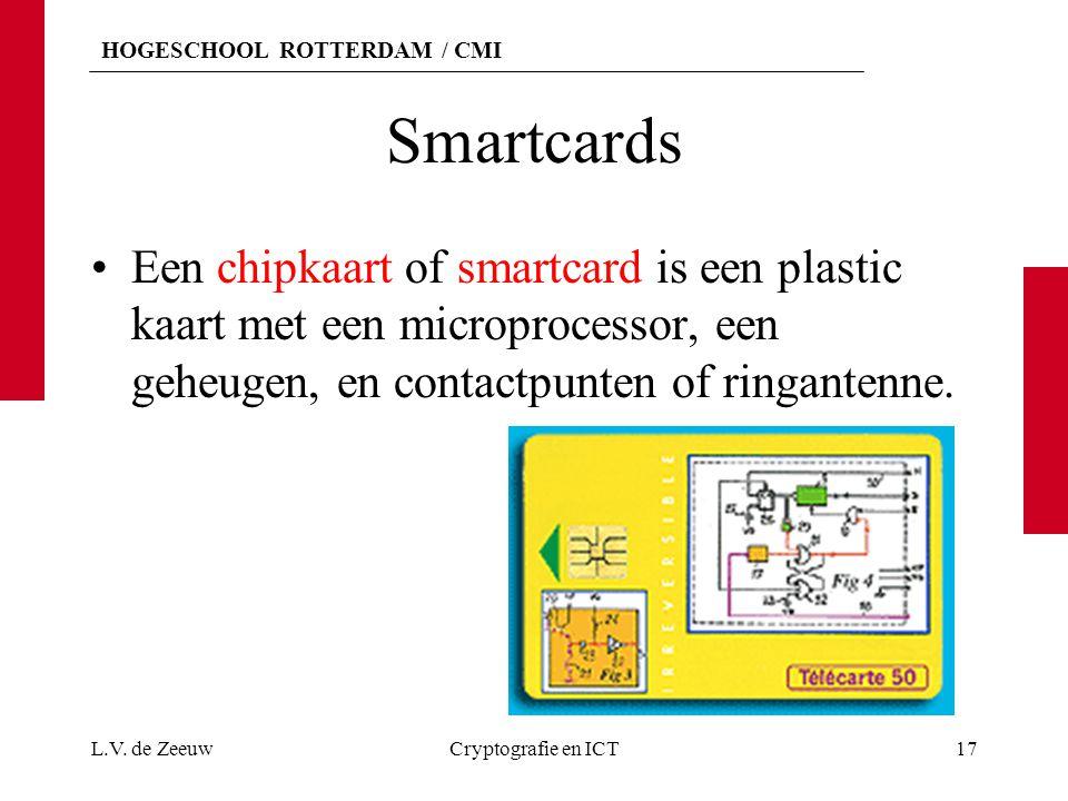 Smartcards Een chipkaart of smartcard is een plastic kaart met een microprocessor, een geheugen, en contactpunten of ringantenne.