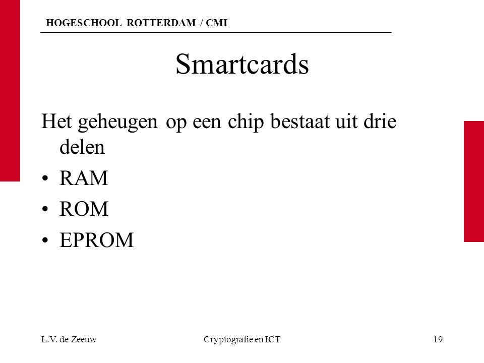 Smartcards Het geheugen op een chip bestaat uit drie delen RAM ROM