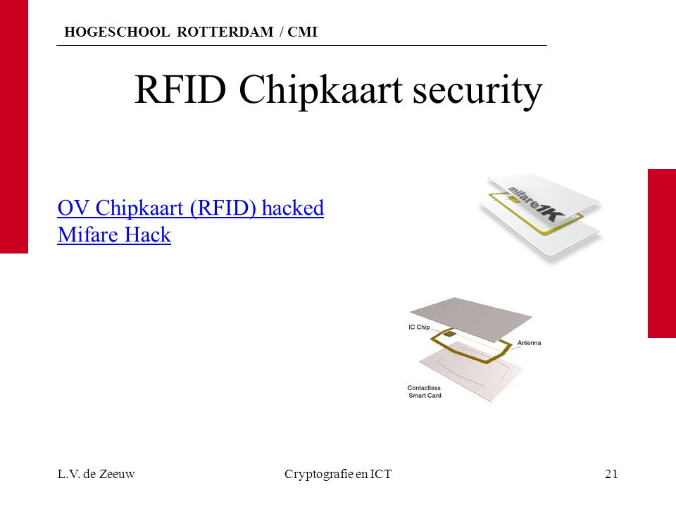 RFID Chipkaart security