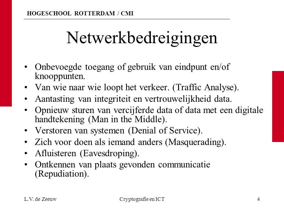 Netwerkbedreigingen Onbevoegde toegang of gebruik van eindpunt en/of knooppunten. Van wie naar wie loopt het verkeer. (Traffic Analyse).