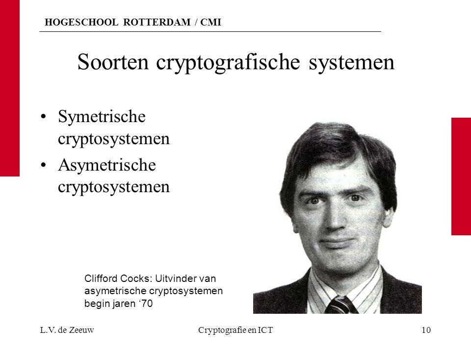 Soorten cryptografische systemen