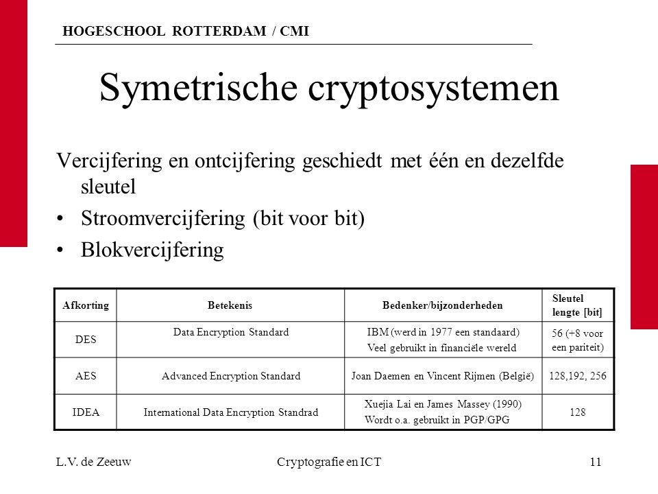 Symetrische cryptosystemen