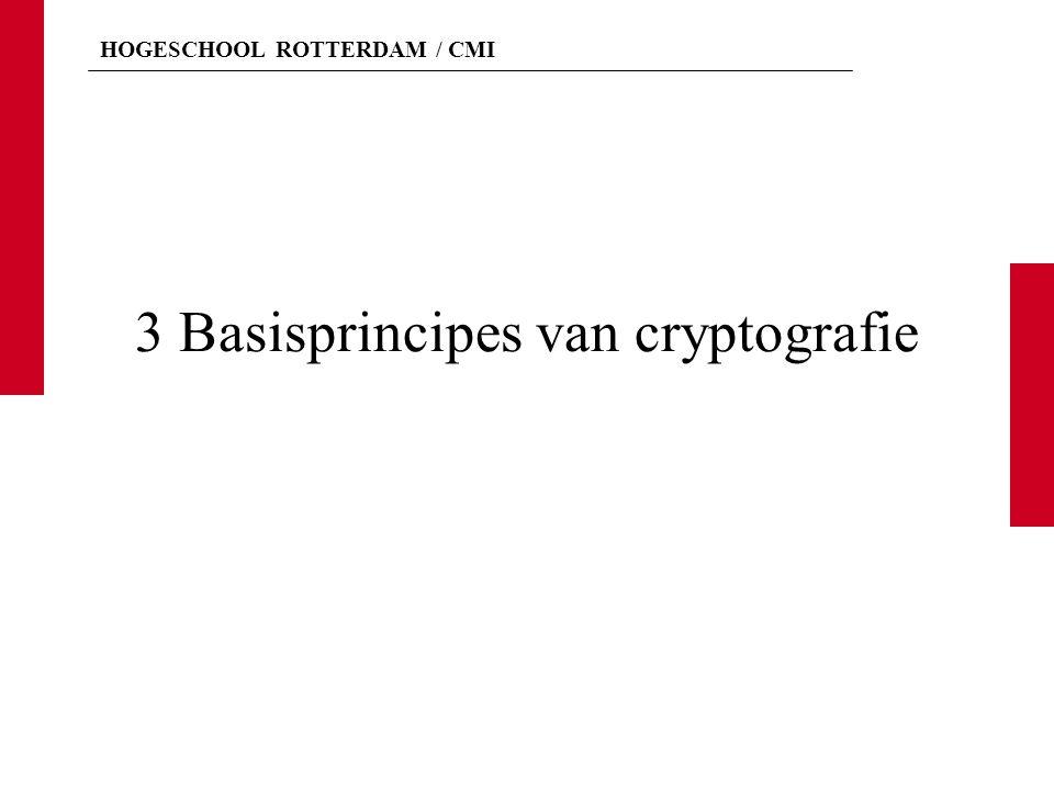 3 Basisprincipes van cryptografie