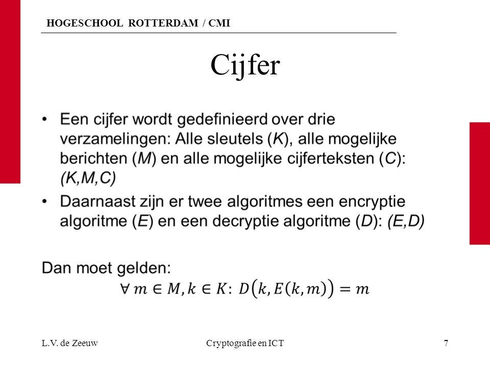 Cijfer L.V. de Zeeuw Cryptografie en ICT