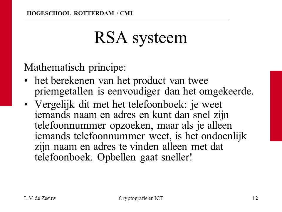 RSA systeem Mathematisch principe: