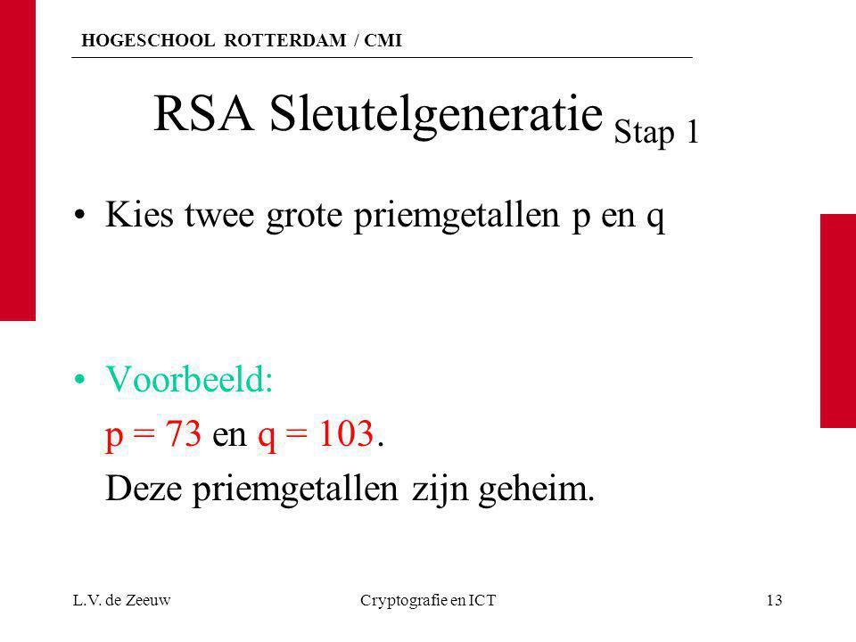 RSA Sleutelgeneratie Stap 1