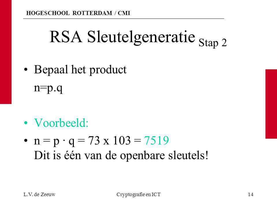 RSA Sleutelgeneratie Stap 2